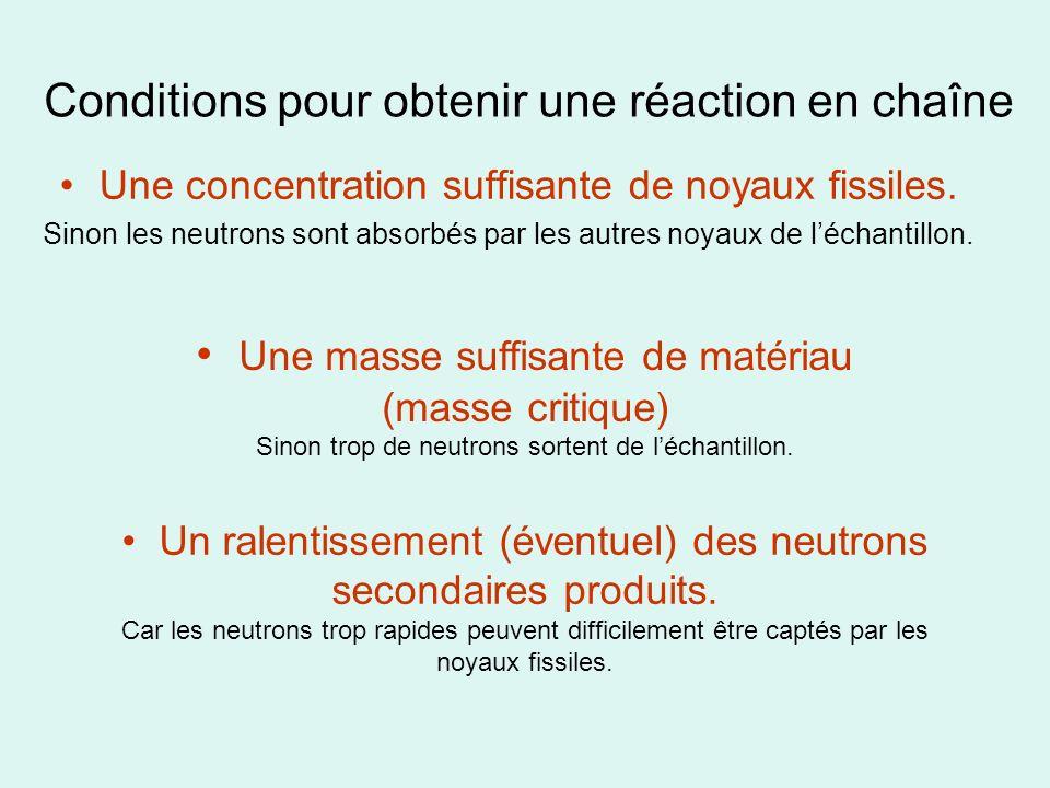 Conditions pour obtenir une réaction en chaîne Une concentration suffisante de noyaux fissiles. Sinon les neutrons sont absorbés par les autres noyaux
