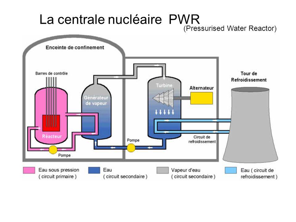 La centrale nucléaire PWR (Pressurised Water Reactor)