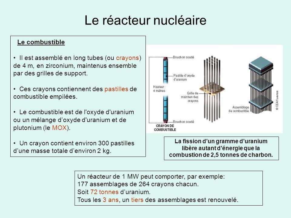 Le réacteur nucléaire Le combustible Il est assemblé en long tubes (ou crayons) de 4 m, en zirconium, maintenus ensemble par des grilles de support. C