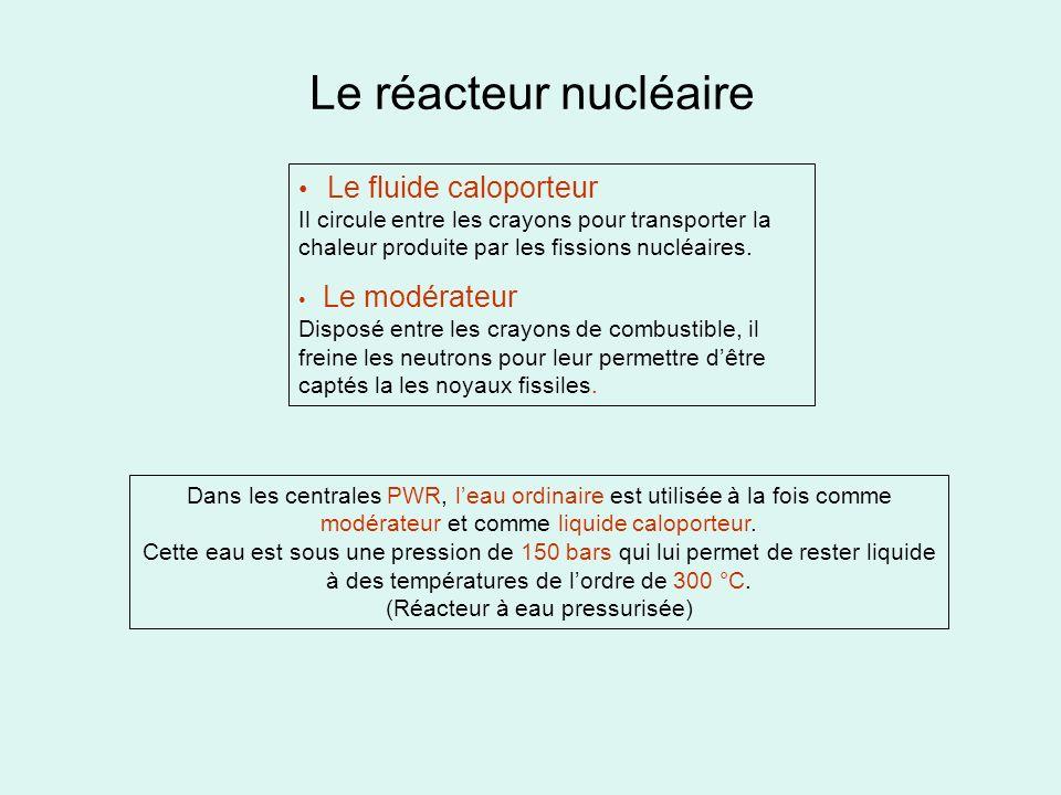 Le réacteur nucléaire Le fluide caloporteur Il circule entre les crayons pour transporter la chaleur produite par les fissions nucléaires. Le modérate