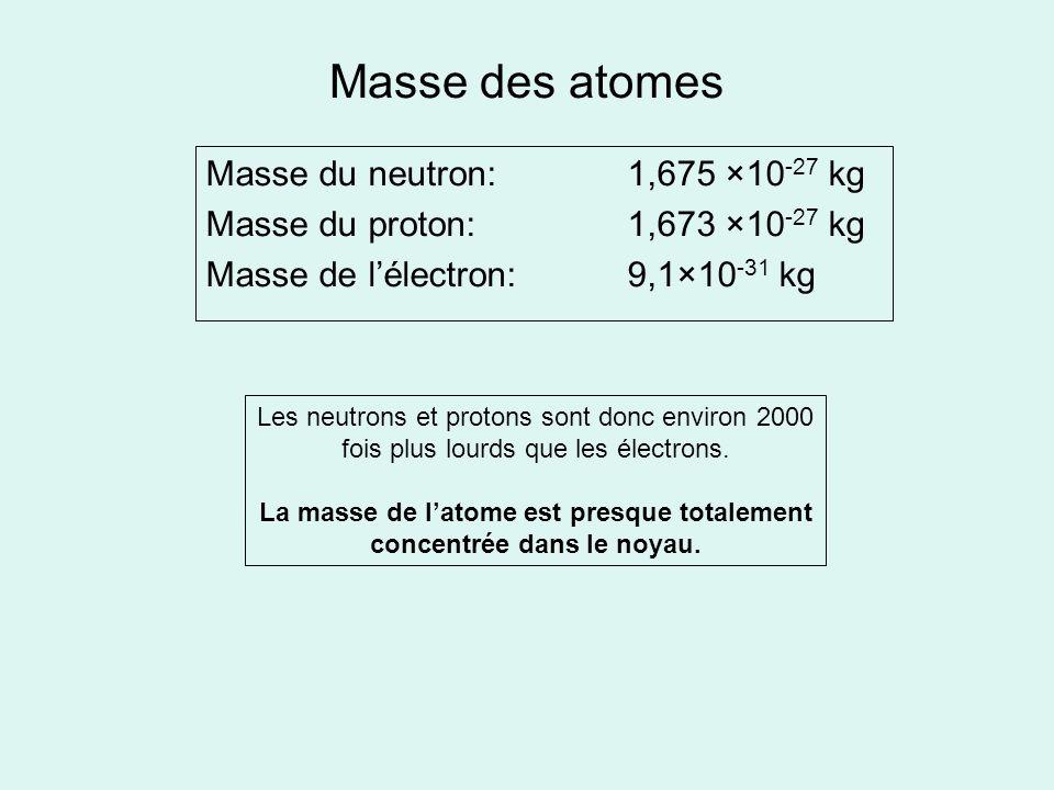 Dimension des atomes Diamètre de latome: environ 10 -10 m Diamètre du plus gros noyau: environ 10 -14 m Le plus gros noyau est environ 10.000 fois plus petit que latome.