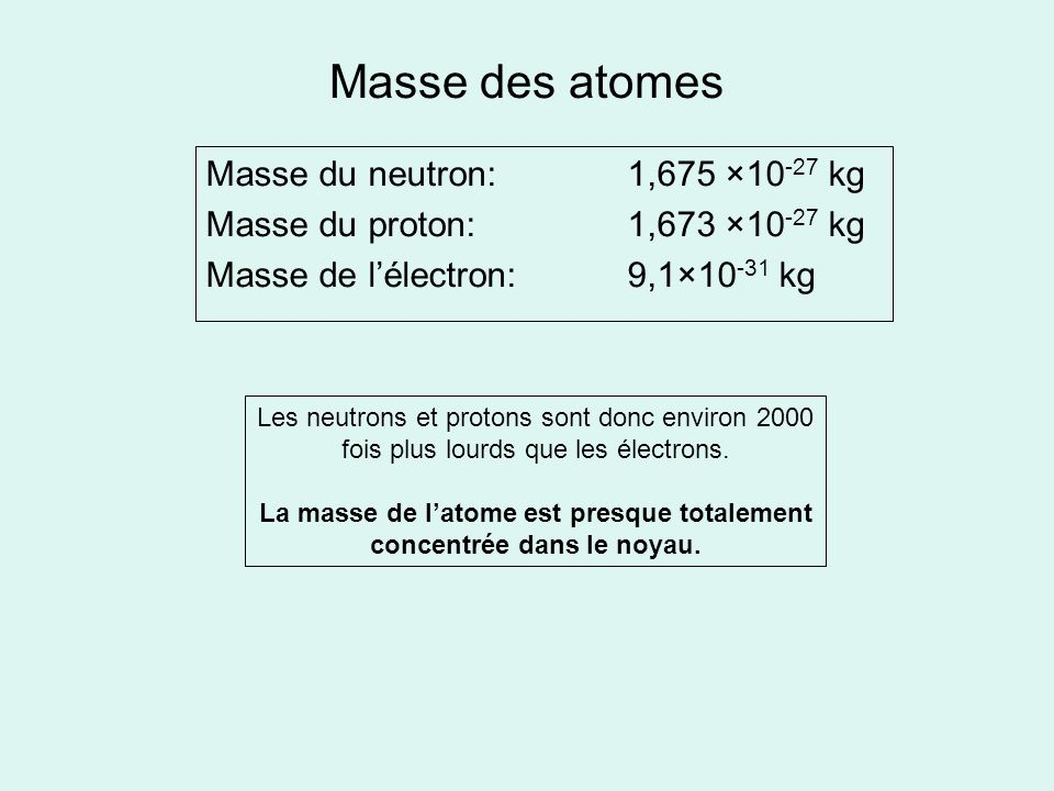 Masse des atomes Masse du neutron: 1,675 ×10 -27 kg Masse du proton:1,673 ×10 -27 kg Masse de lélectron:9,1×10 -31 kg Les neutrons et protons sont don