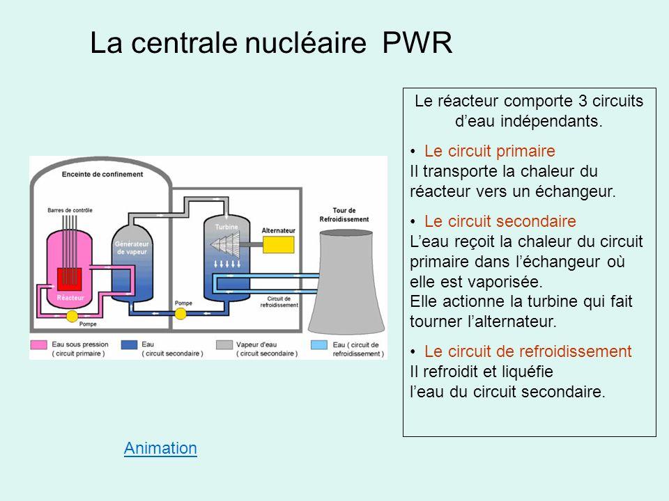 La centrale nucléaire PWR Animation Le réacteur comporte 3 circuits deau indépendants. Le circuit primaire Il transporte la chaleur du réacteur vers u