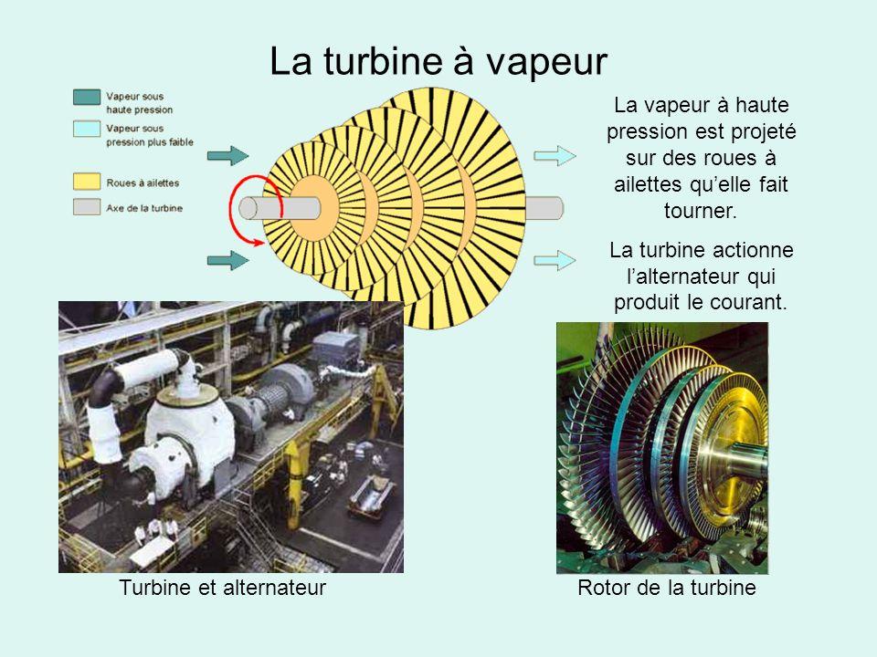 La turbine à vapeur La vapeur à haute pression est projeté sur des roues à ailettes quelle fait tourner. La turbine actionne lalternateur qui produit