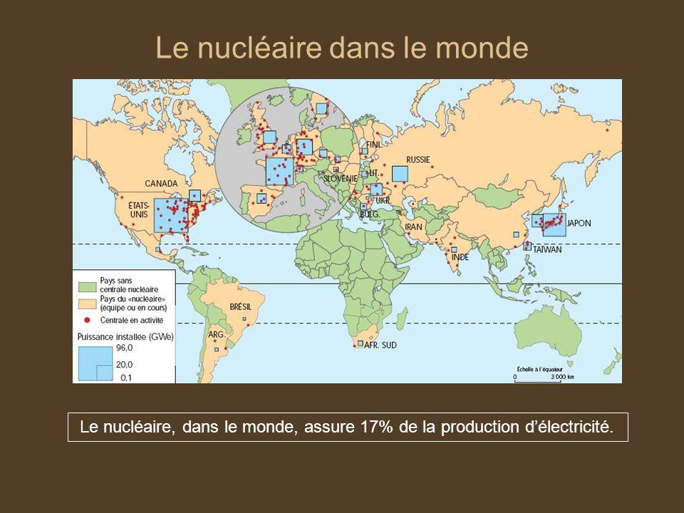 Le nucléaire dans le monde Le nucléaire, dans le monde, assure 17% de la production délectricité.