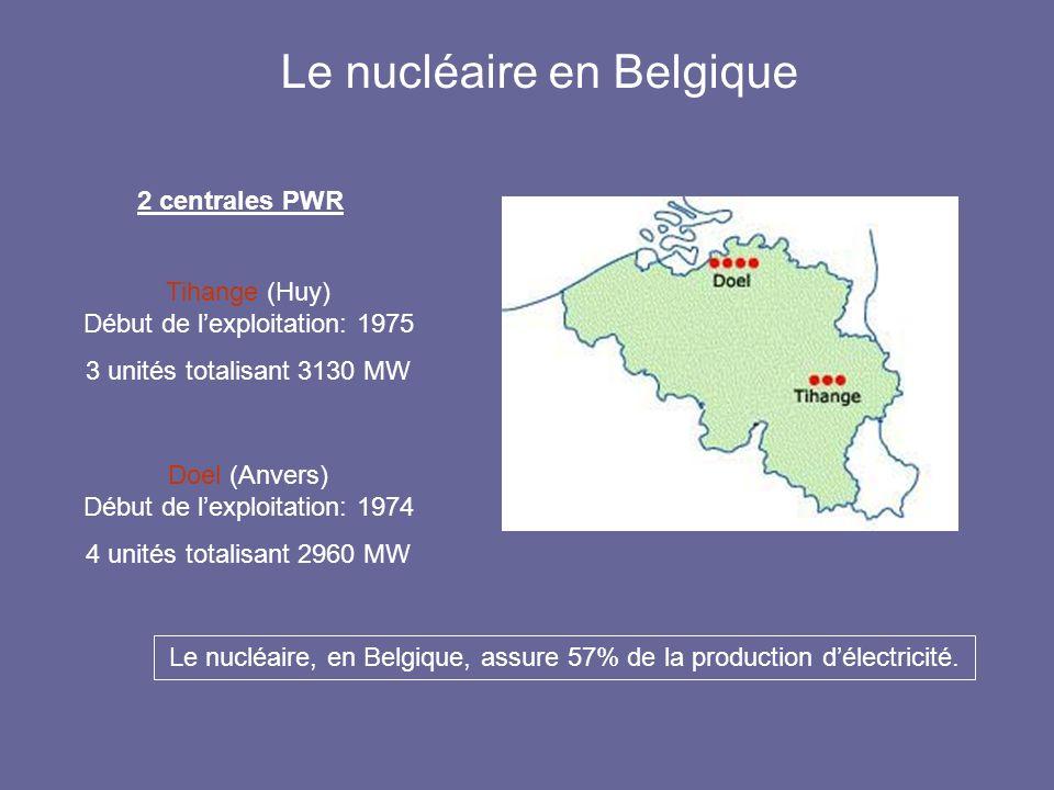 Le nucléaire en Belgique 2 centrales PWR Tihange (Huy) Début de lexploitation: 1975 3 unités totalisant 3130 MW Doel (Anvers) Début de lexploitation: