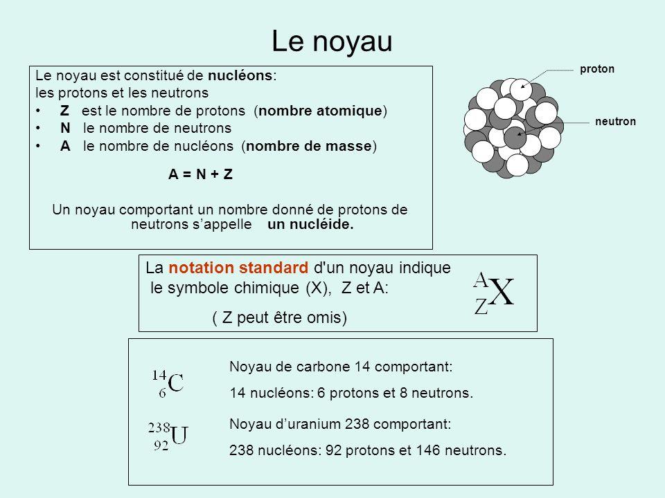 Le noyau Le noyau est constitué de nucléons: les protons et les neutrons Z est le nombre de protons (nombre atomique) N le nombre de neutrons A le nom