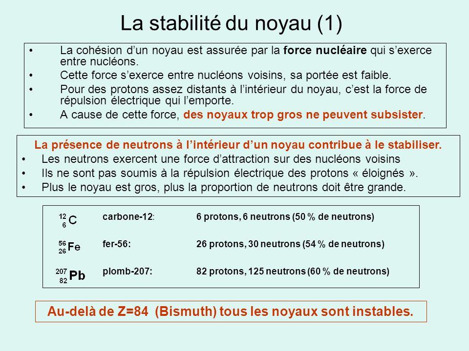 Les neutrons, instables quand ils sont isolés, sont stables dans le noyau, grâce au voisinage des protons, à condition que leur proportion par rapport aux protons ne soit pas trop grande.