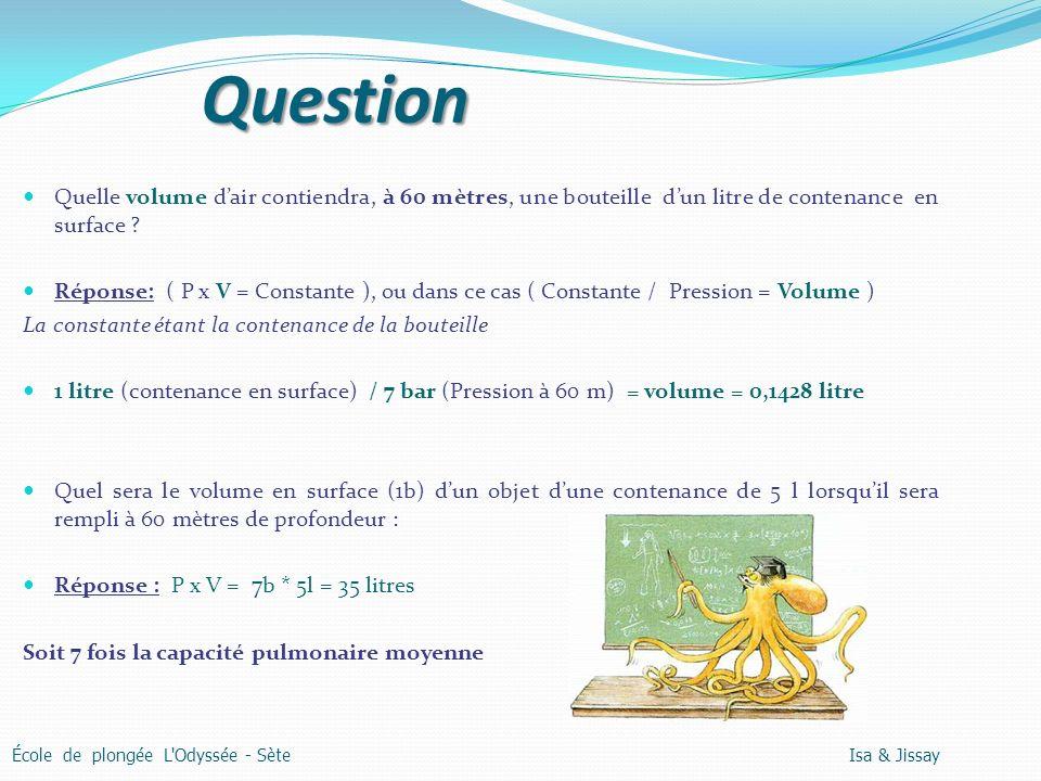 Question Quelle volume dair contiendra, à 60 mètres, une bouteille dun litre de contenance en surface ? Réponse: ( P x V = Constante ), ou dans ce cas