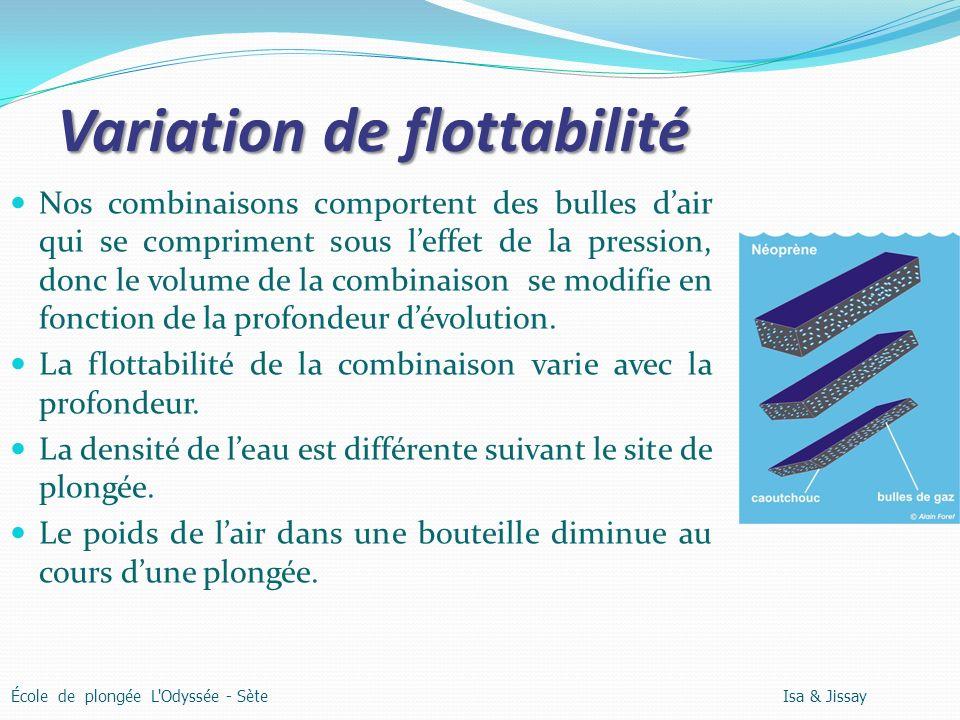Variation de flottabilité Variation de flottabilité Nos combinaisons comportent des bulles dair qui se compriment sous leffet de la pression, donc le