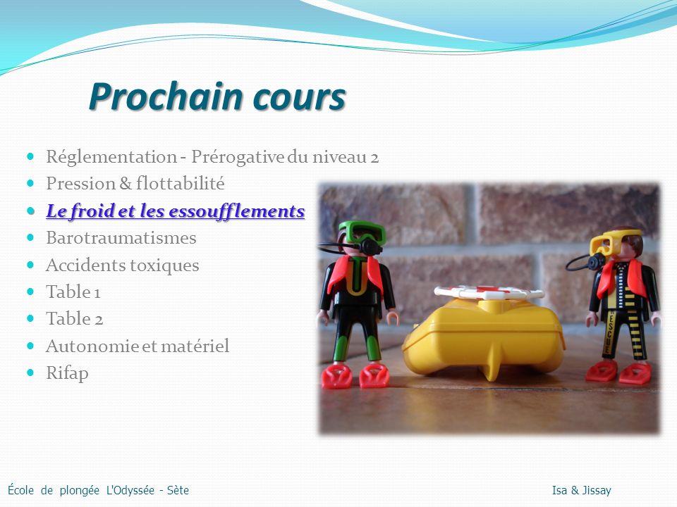 Prochain cours Réglementation - Prérogative du niveau 2 Pression & flottabilité Le froid et les essoufflements Le froid et les essoufflements Barotrau