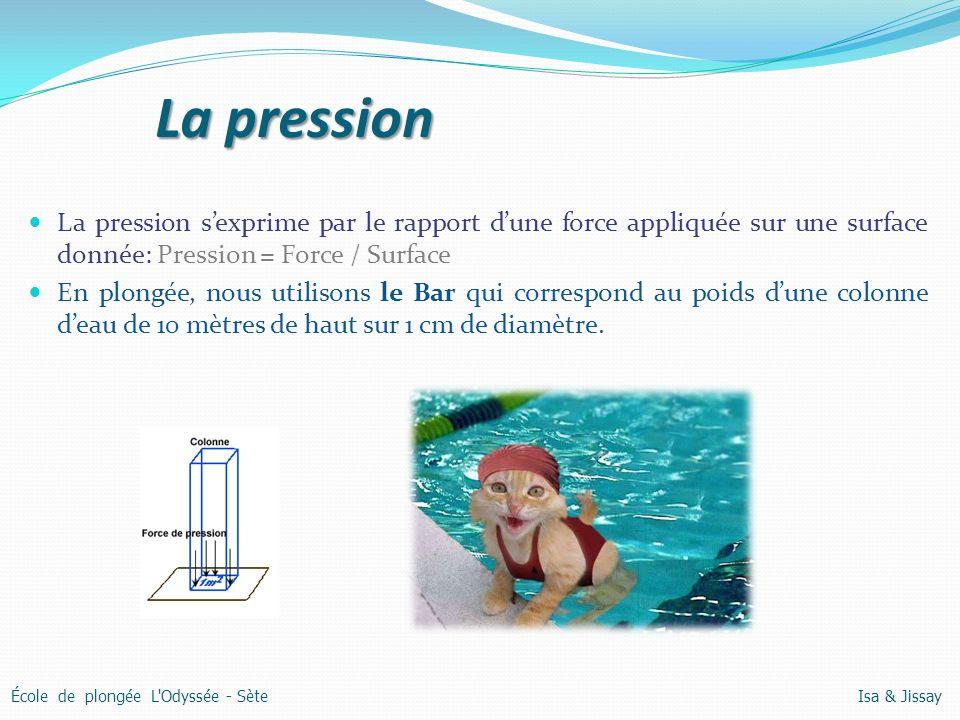 La pression École de plongée L'Odyssée - Sète Isa & Jissay La pression sexprime par le rapport dune force appliquée sur une surface donnée: Pression =