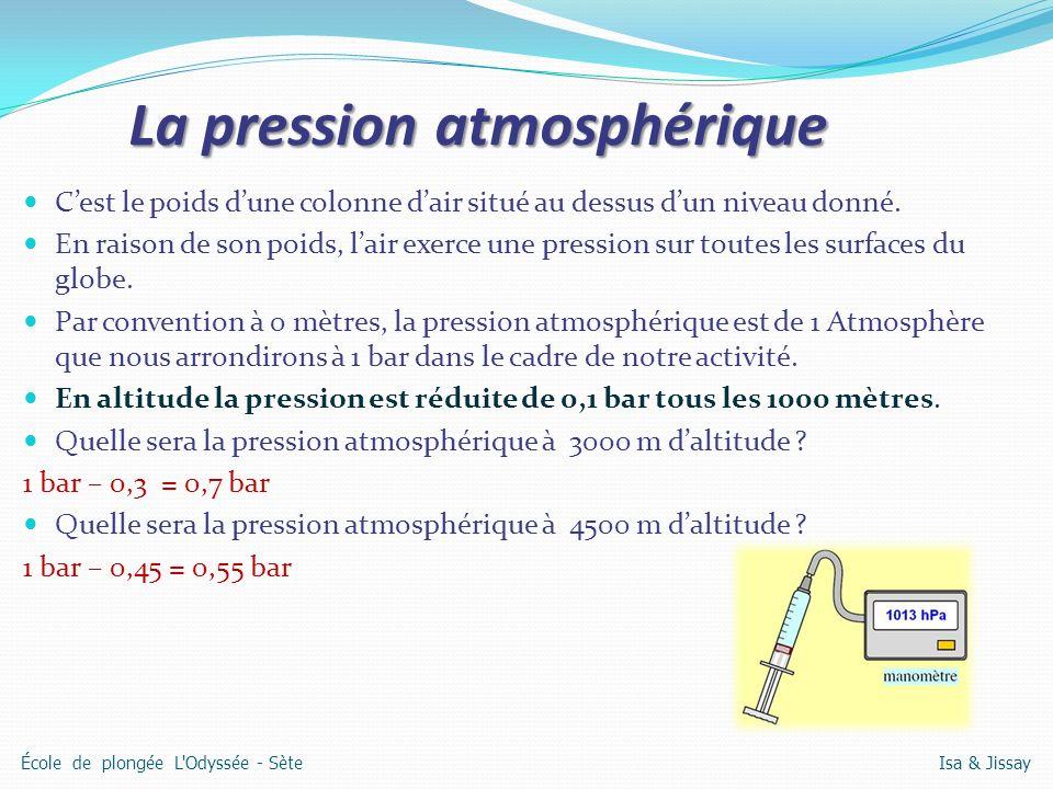 La pression atmosphérique Cest le poids dune colonne dair situé au dessus dun niveau donné. En raison de son poids, lair exerce une pression sur toute