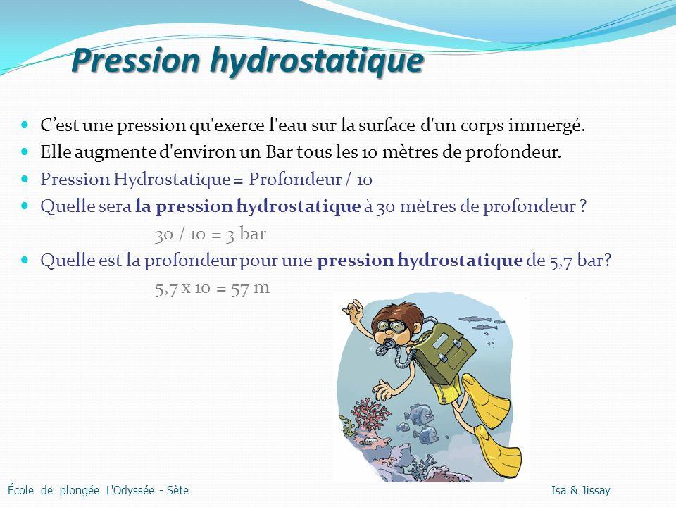 Pression hydrostatique École de plongée L'Odyssée - Sète Isa & Jissay Cest une pression qu'exerce l'eau sur la surface d'un corps immergé. Elle augmen