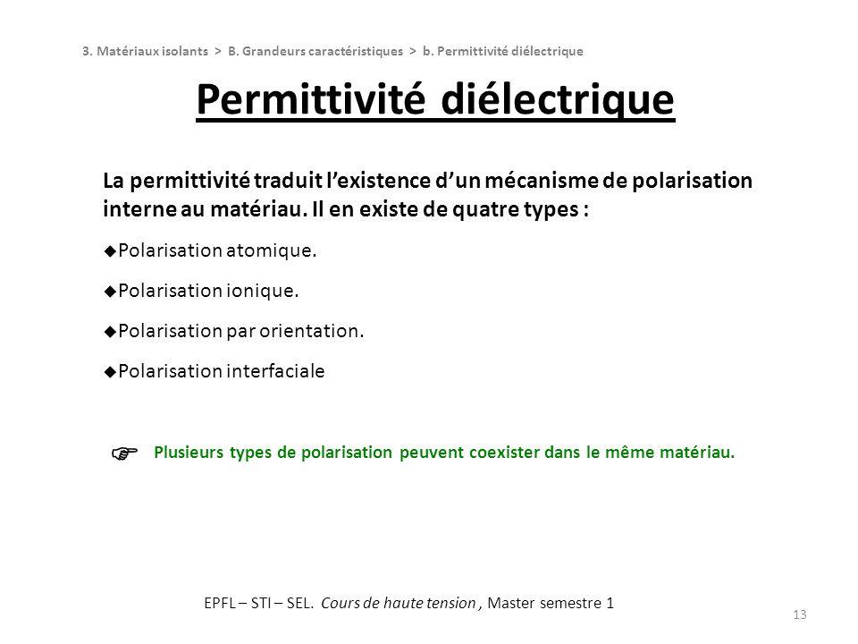 13 La permittivité traduit lexistence dun mécanisme de polarisation interne au matériau. Il en existe de quatre types : Polarisation atomique. Polaris
