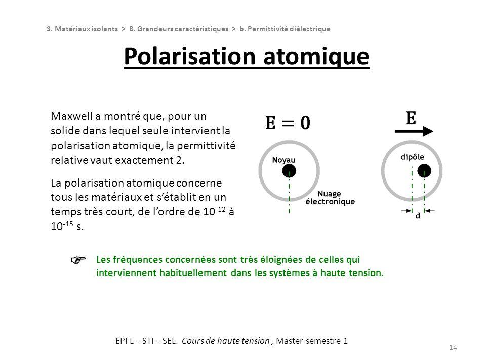 14 Polarisation atomique Maxwell a montré que, pour un solide dans lequel seule intervient la polarisation atomique, la permittivité relative vaut exa