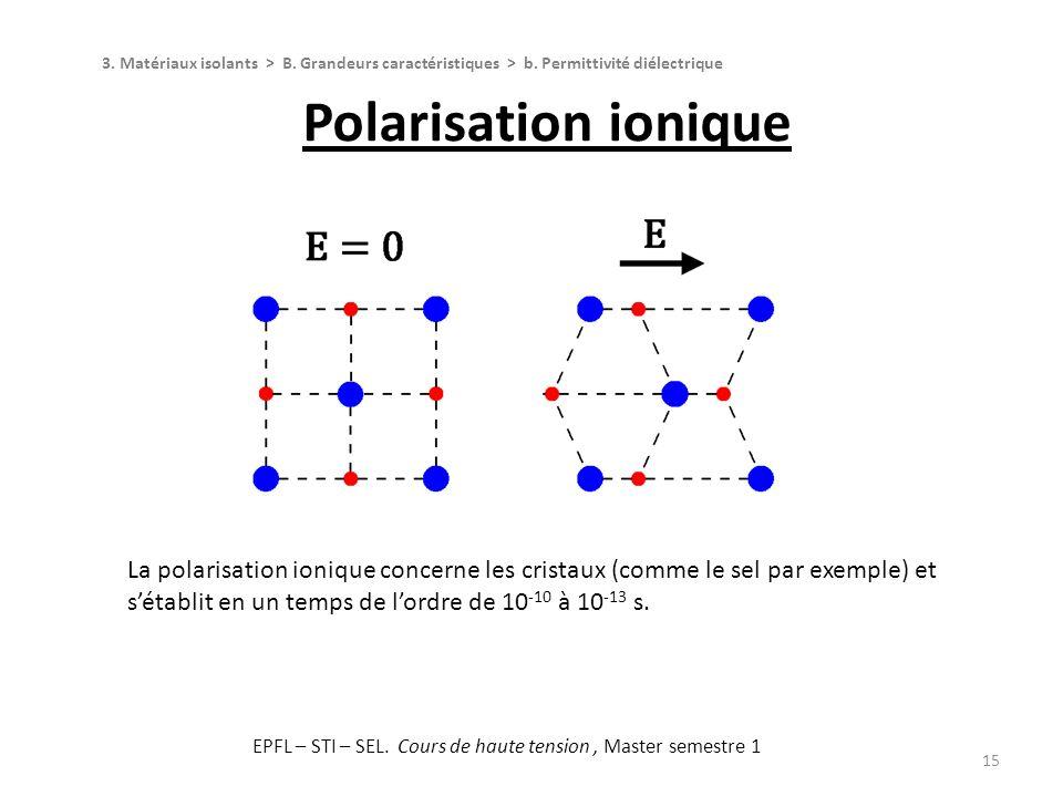 15 La polarisation ionique concerne les cristaux (comme le sel par exemple) et sétablit en un temps de lordre de 10 -10 à 10 -13 s. Polarisation ioniq