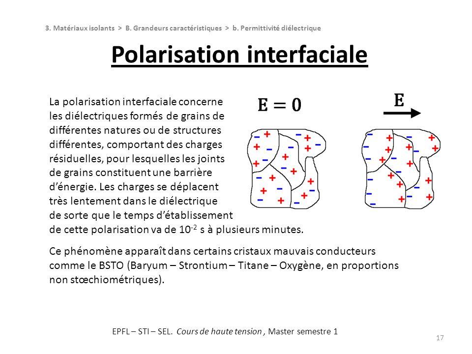 17 La polarisation interfaciale concerne les diélectriques formés de grains de différentes natures ou de structures différentes, comportant des charge