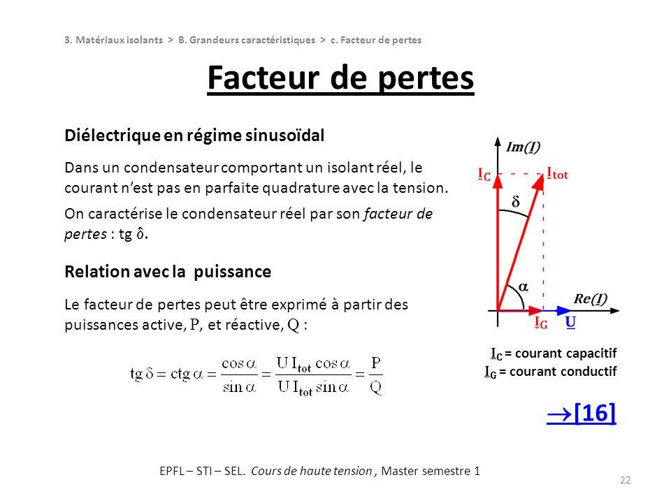 22 Facteur de pertes 3. Matériaux isolants > B. Grandeurs caractéristiques > c. Facteur de pertes I C = courant capacitif I G = courant conductif [16]