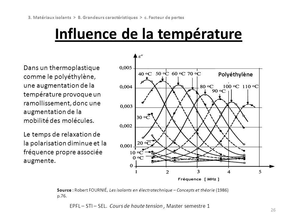 26 Polyéthylène Influence de la température Source : Robert FOURNIÉ, Les isolants en électrotechnique – Concepts et théorie (1986) p.76. Dans un therm