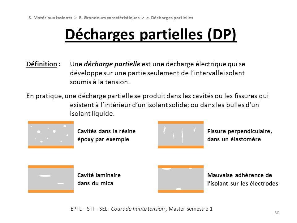 30 Décharges partielles (DP) Cavités dans la résine époxy par exemple Définition :Une décharge partielle est une décharge électrique qui se développe