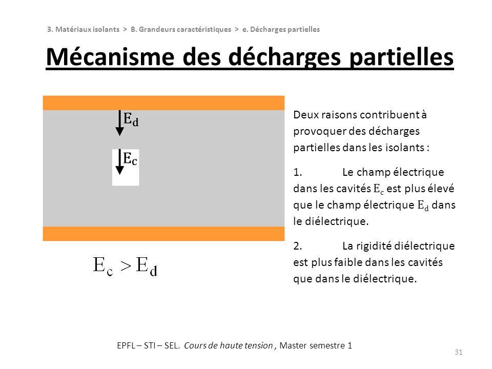 31 Deux raisons contribuent à provoquer des décharges partielles dans les isolants : 1.Le champ électrique dans les cavités E c est plus élevé que le