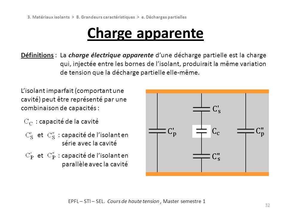 32 Définitions :La charge électrique apparente dune décharge partielle est la charge qui, injectée entre les bornes de lisolant, produirait la même va