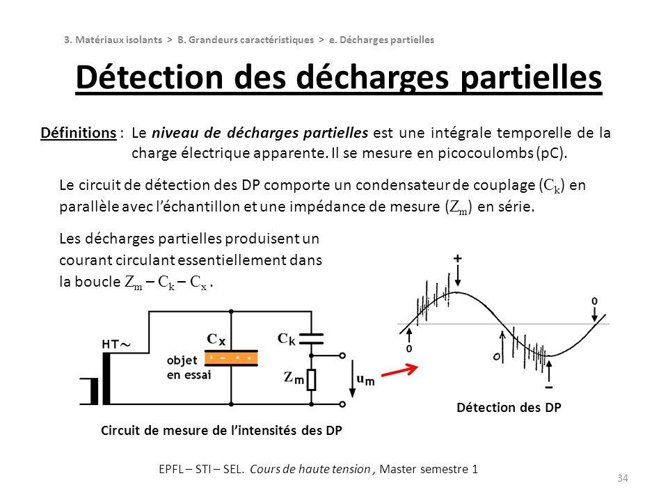 34 Détection des DP Détection des décharges partielles Le circuit de détection des DP comporte un condensateur de couplage ( C k ) en parallèle avec l
