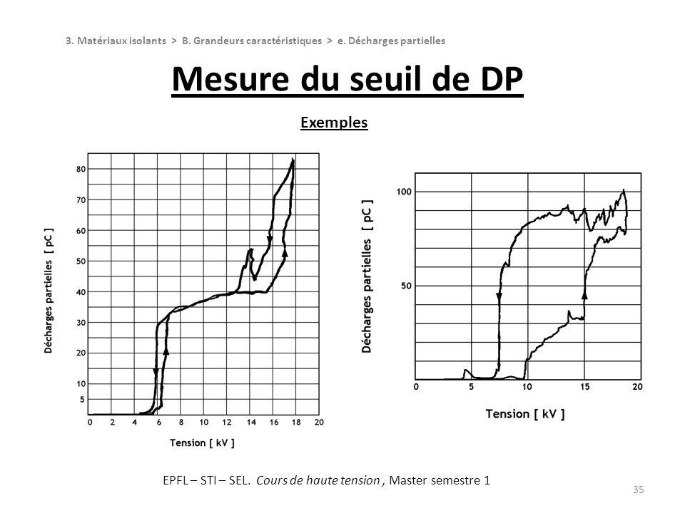35 Mesure du seuil de DP 3. Matériaux isolants > B. Grandeurs caractéristiques > e. Décharges partielles Exemples EPFL – STI – SEL. Cours de haute ten