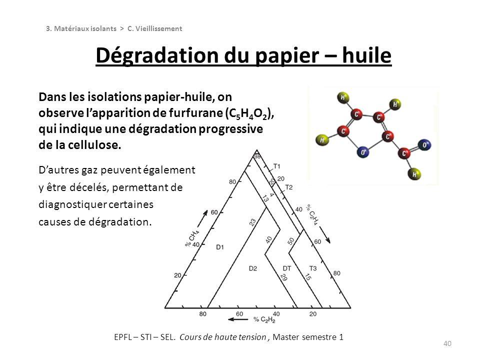 40 Dans les isolations papier-huile, on observe lapparition de furfurane (C 5 H 4 O 2 ), qui indique une dégradation progressive de la cellulose. Daut