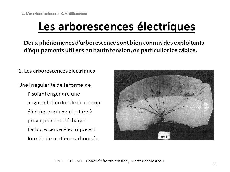 44 Deux phénomènes darborescence sont bien connus des exploitants déquipements utilisés en haute tension, en particulier les câbles. 1. Les arborescen