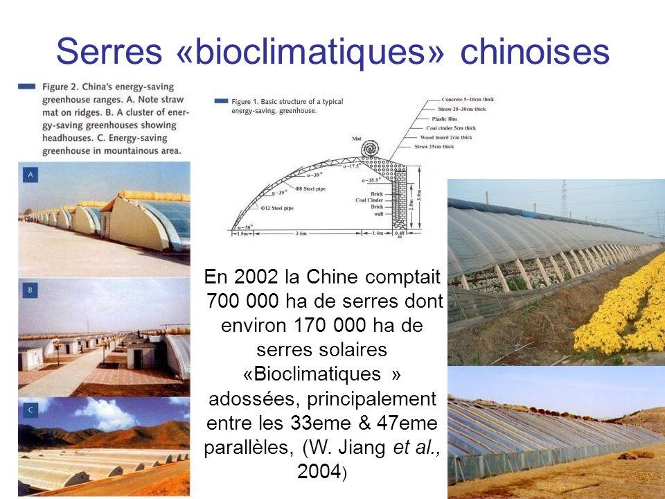 Serres «bioclimatiques» chinoises En 2002 la Chine comptait 700 000 ha de serres dont environ 170 000 ha de serres solaires «Bioclimatiques » adossées