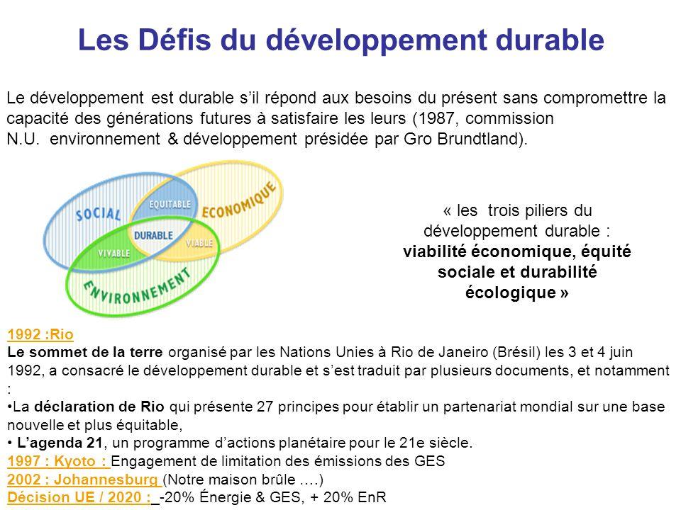 Les Défis du développement durable 1992 :Rio Le sommet de la terre organisé par les Nations Unies à Rio de Janeiro (Brésil) les 3 et 4 juin 1992, a co