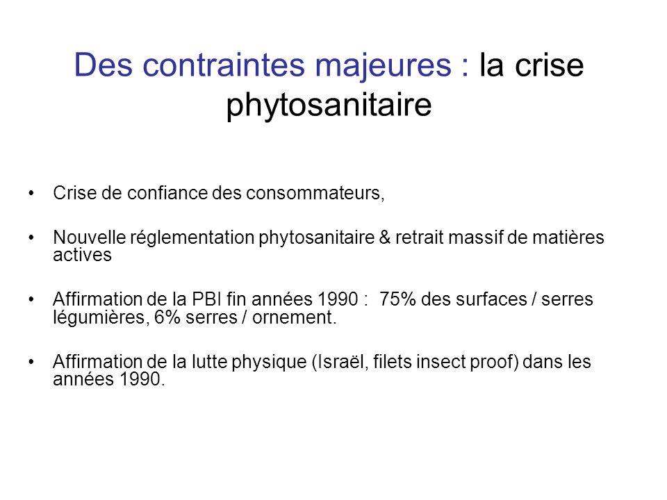 Des contraintes majeures : la crise phytosanitaire Crise de confiance des consommateurs, Nouvelle réglementation phytosanitaire & retrait massif de ma