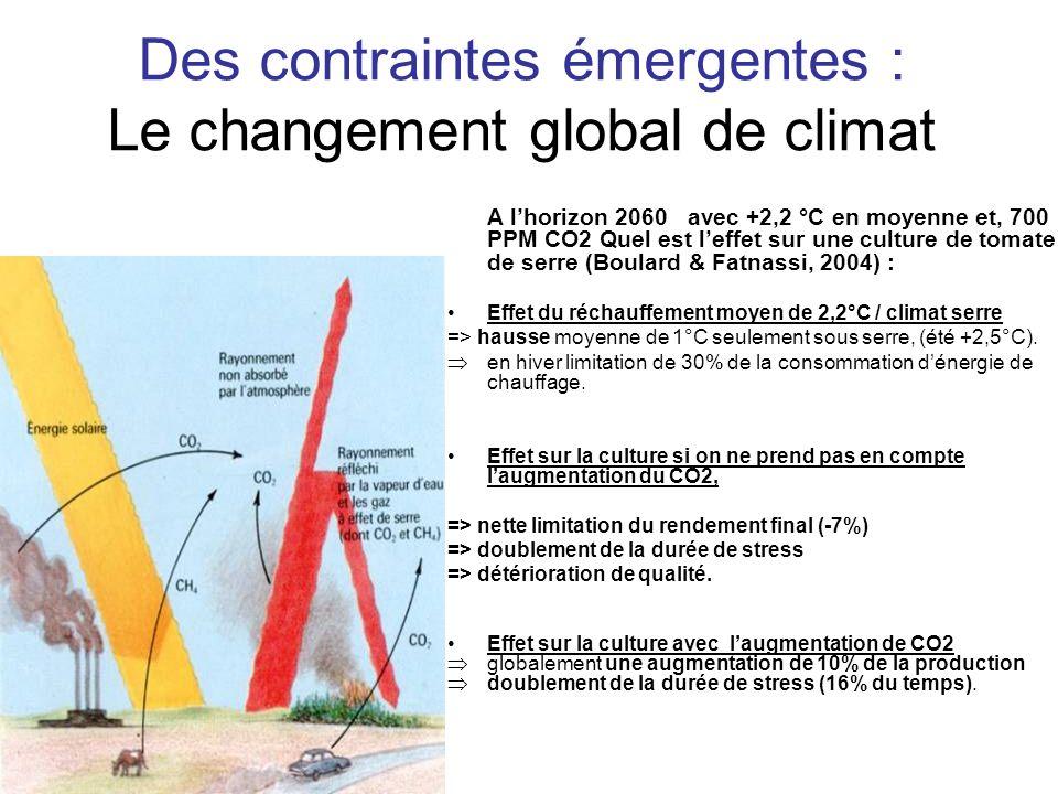 Des contraintes émergentes : Le changement global de climat A lhorizon 2060 avec +2,2 °C en moyenne et, 700 PPM CO2 Quel est leffet sur une culture de