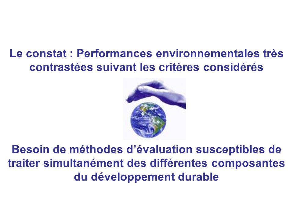 Le constat : Performances environnementales très contrastées suivant les critères considérés Besoin de méthodes dévaluation susceptibles de traiter si