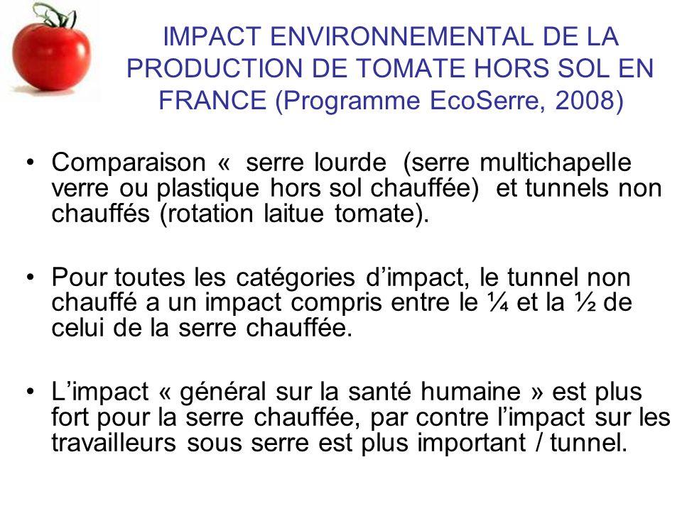 IMPACT ENVIRONNEMENTAL DE LA PRODUCTION DE TOMATE HORS SOL EN FRANCE (Programme EcoSerre, 2008) Comparaison « serre lourde (serre multichapelle verre