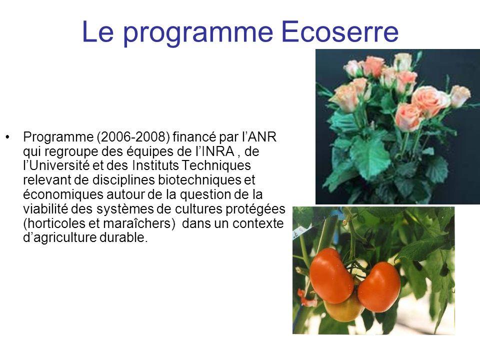 Le programme Ecoserre Programme (2006-2008) financé par lANR qui regroupe des équipes de lINRA, de lUniversité et des Instituts Techniques relevant de