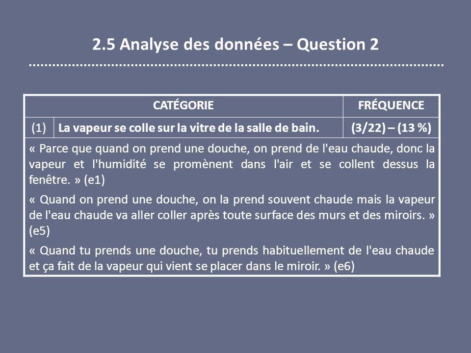 2.5 Analyse des données – Question 2 CATÉGORIEFRÉQUENCE (1) La vapeur se colle sur la vitre de la salle de bain. (3/22) – (13 %) « Parce que quand on
