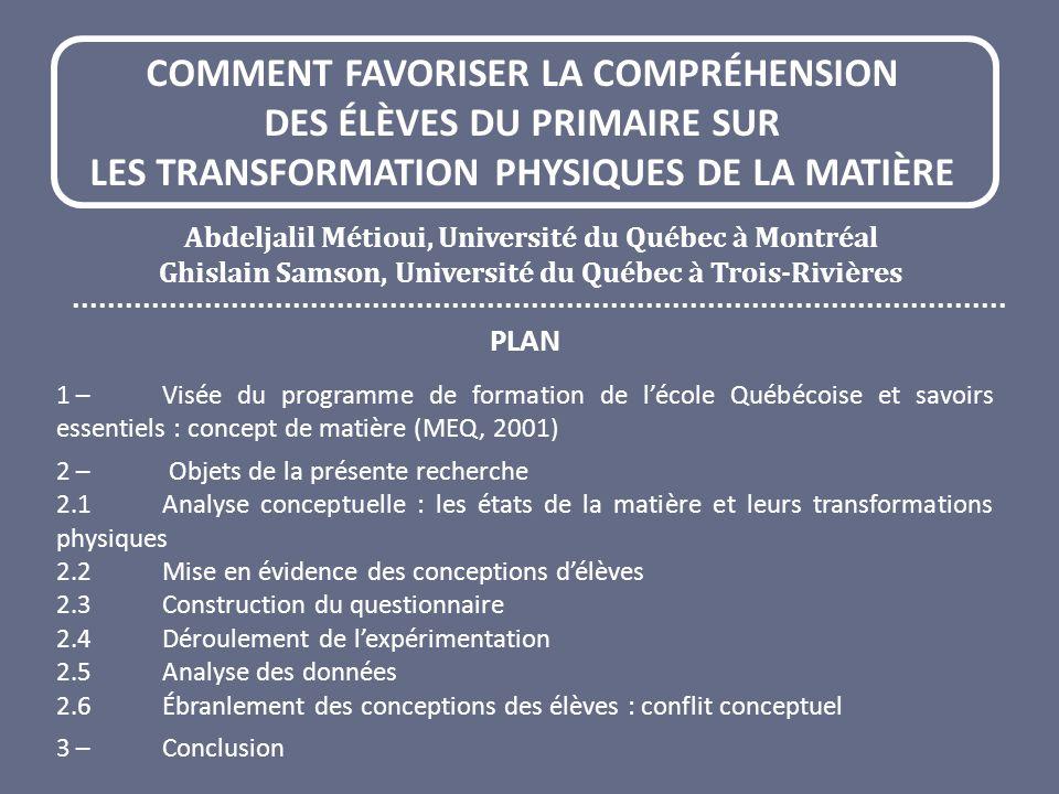 COMMENT FAVORISER LA COMPRÉHENSION DES ÉLÈVES DU PRIMAIRE SUR LES TRANSFORMATION PHYSIQUES DE LA MATIÈRE Abdeljalil Métioui, Université du Québec à Montréal Ghislain Samson, Université du Québec à Trois-Rivières PLAN 1 –Visée du programme de formation de lécole Québécoise et savoirs essentiels : concept de matière (MEQ, 2001) 2 – Objets de la présente recherche 2.1 Analyse conceptuelle : les états de la matière et leurs transformations physiques 2.2Mise en évidence des conceptions délèves 2.3Construction du questionnaire 2.4 Déroulement de lexpérimentation 2.5Analyse des données 2.6Ébranlement des conceptions des élèves : conflit conceptuel 3 –Conclusion
