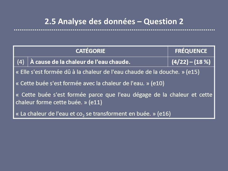 2.5 Analyse des données – Question 2 CATÉGORIEFRÉQUENCE (4) À cause de la chaleur de l'eau chaude. (4/22) – (18 %) « Elle s'est formée dû à la chaleur