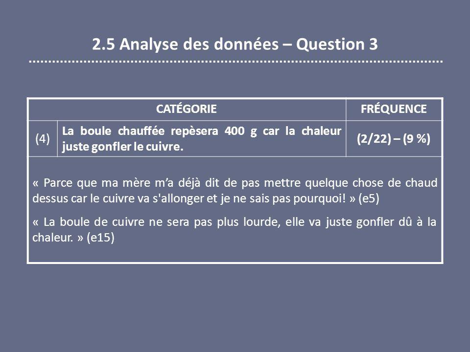 2.5 Analyse des données – Question 3 CATÉGORIEFRÉQUENCE (4) La boule chauffée repèsera 400 g car la chaleur juste gonfler le cuivre. (2/22) – (9 %) «