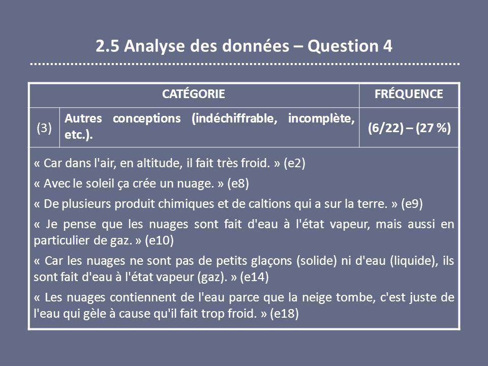 2.5 Analyse des données – Question 4 CATÉGORIEFRÉQUENCE (3) Autres conceptions (indéchiffrable, incomplète, etc.). (6/22) – (27 %) « Car dans l'air, e