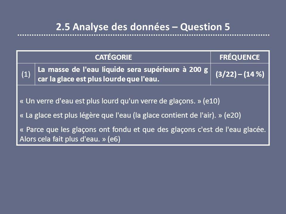 2.5 Analyse des données – Question 5 CATÉGORIEFRÉQUENCE (1) La masse de l'eau liquide sera supérieure à 200 g car la glace est plus lourde que l'eau.