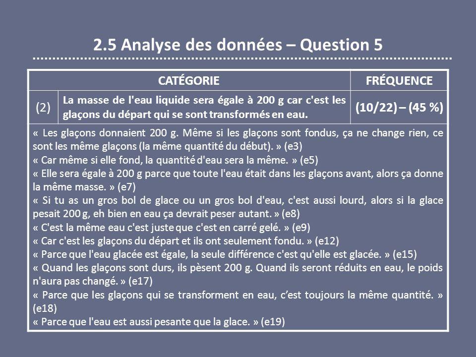 2.5 Analyse des données – Question 5 CATÉGORIEFRÉQUENCE (2) La masse de l eau liquide sera égale à 200 g car c est les glaçons du départ qui se sont transformés en eau.