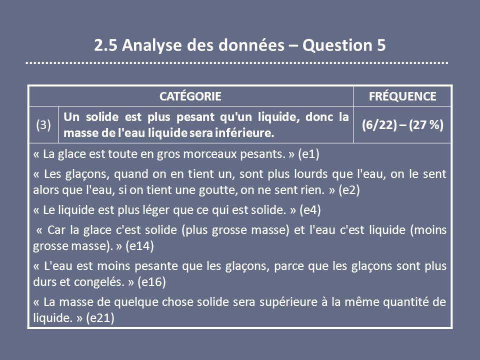2.5 Analyse des données – Question 5 CATÉGORIEFRÉQUENCE (3) Un solide est plus pesant qu un liquide, donc la masse de l eau liquide sera inférieure.