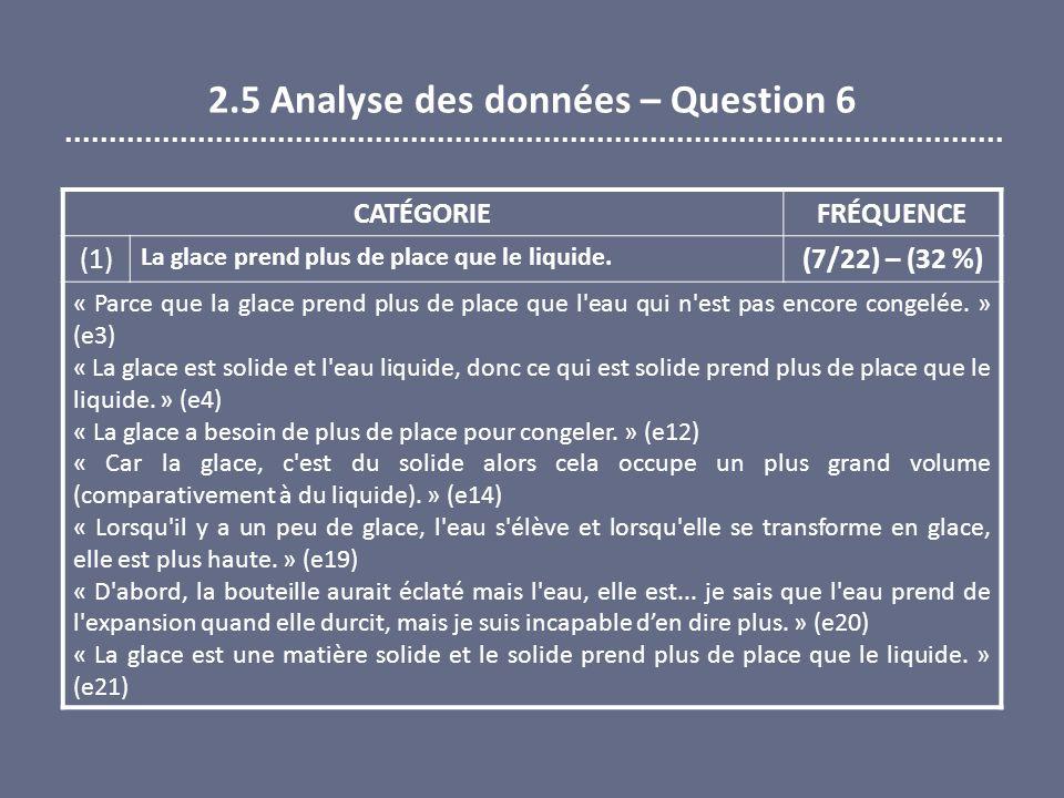 2.5 Analyse des données – Question 6 CATÉGORIEFRÉQUENCE (1) La glace prend plus de place que le liquide. (7/22) – (32 %) « Parce que la glace prend pl