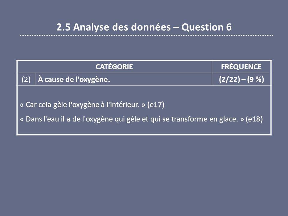 2.5 Analyse des données – Question 6 CATÉGORIEFRÉQUENCE (2) À cause de l'oxygène. (2/22) – (9 %) « Car cela gèle l'oxygène à l'intérieur. » (e17) « Da