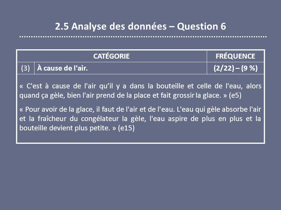2.5 Analyse des données – Question 6 CATÉGORIEFRÉQUENCE (3) À cause de l'air. (2/22) – (9 %) « C'est à cause de l'air quil y a dans la bouteille et ce
