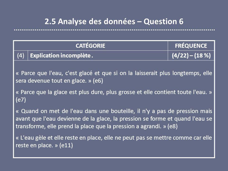2.5 Analyse des données – Question 6 CATÉGORIEFRÉQUENCE (4) Explication incomplète. (4/22) – (18 %) « Parce que l'eau, c'est glacé et que si on la lai